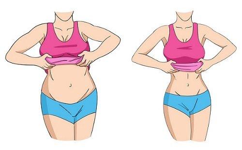 Warum Fett abbauen